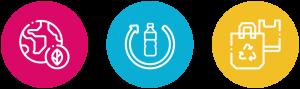 reduzir reutilizar reciclar lixiki upcycling